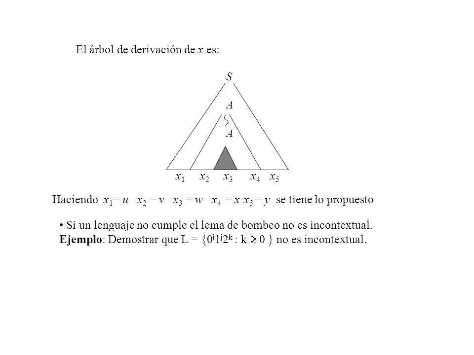S A x 1 x 2 x 3 x 4 x 5 El árbol de derivación de x es: Haciendo x 1 = u x 2 = v x 3 = w x 4 = x x 5 = y se tiene lo propuesto Si un lenguaje no cumpl