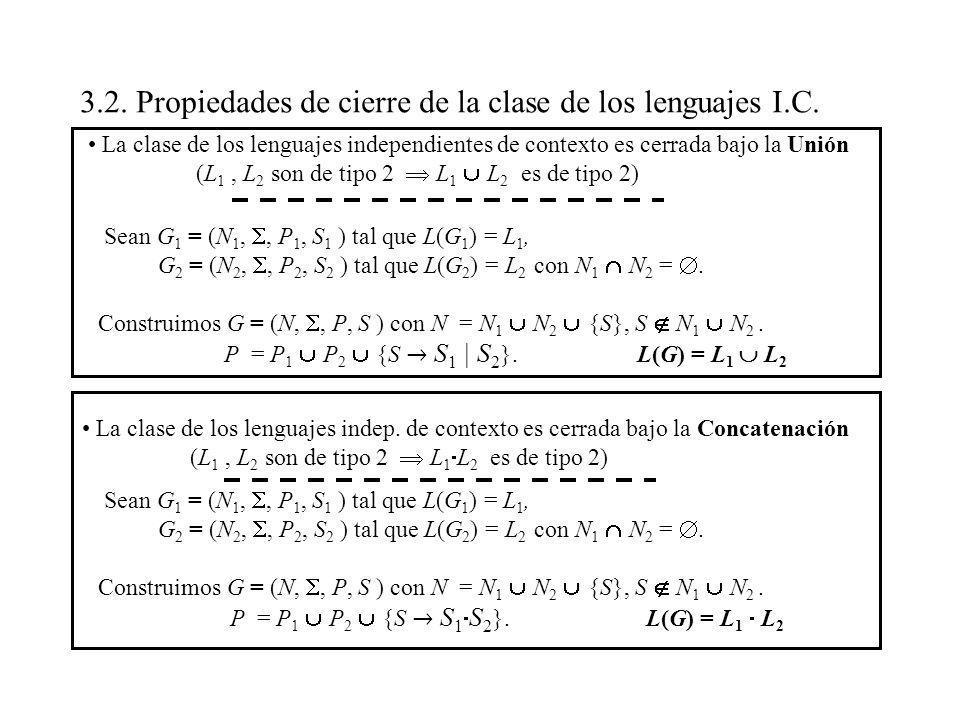 3.2. Propiedades de cierre de la clase de los lenguajes I.C. La clase de los lenguajes independientes de contexto es cerrada bajo la Unión (L 1, L 2 s