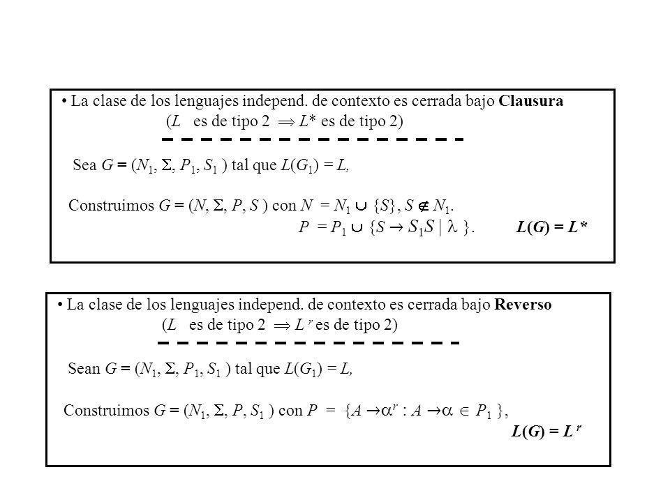 La clase de los lenguajes independ. de contexto es cerrada bajo Clausura (L es de tipo 2 L* es de tipo 2) Sea G = (N 1,, P 1, S 1 ) tal que L(G 1 ) =