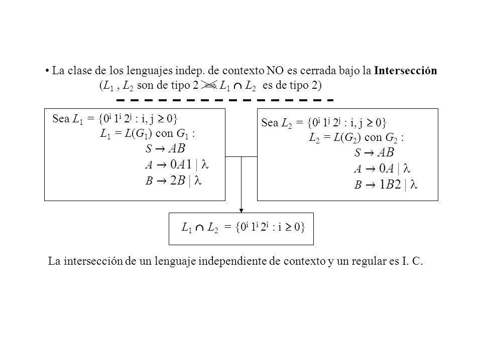 La clase de los lenguajes indep. de contexto NO es cerrada bajo la Intersección (L 1, L 2 son de tipo 2 L 1 L 2 es de tipo 2) Sea L 1 = {0 i 1 i 2 j :