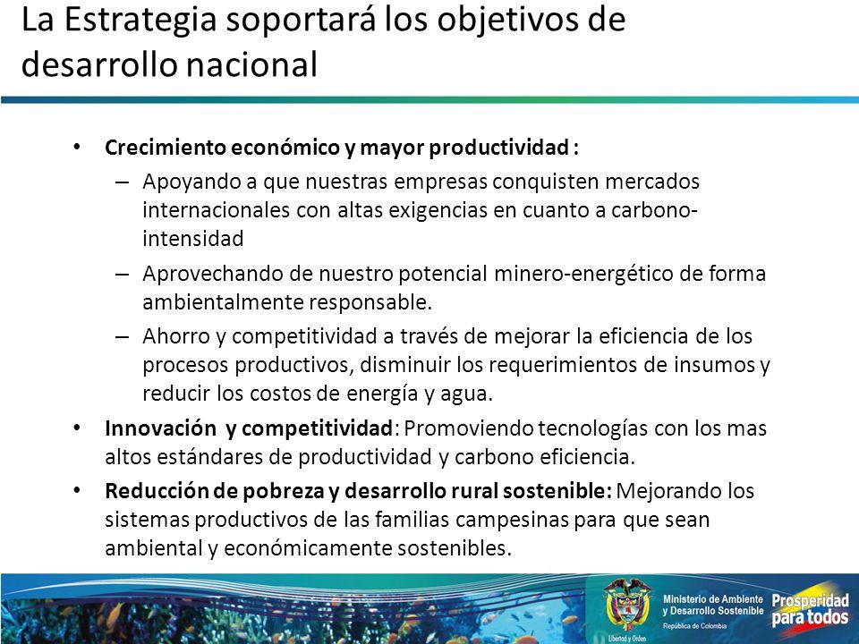 La Estrategia soportará los objetivos de desarrollo nacional Crecimiento económico y mayor productividad : – Apoyando a que nuestras empresas conquist