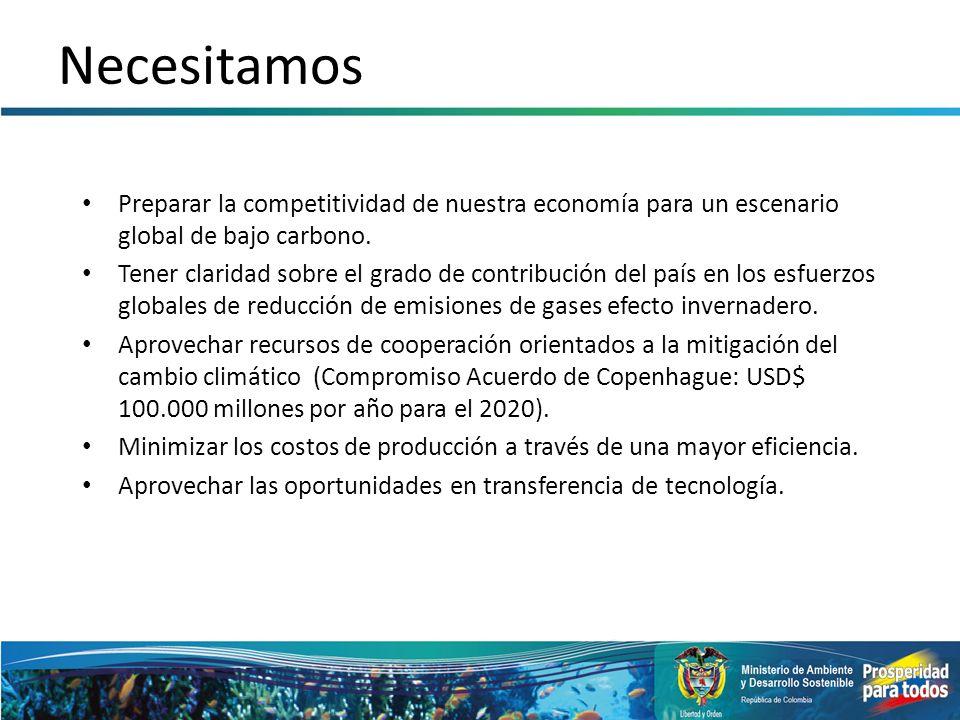 Necesitamos Preparar la competitividad de nuestra economía para un escenario global de bajo carbono. Tener claridad sobre el grado de contribución del
