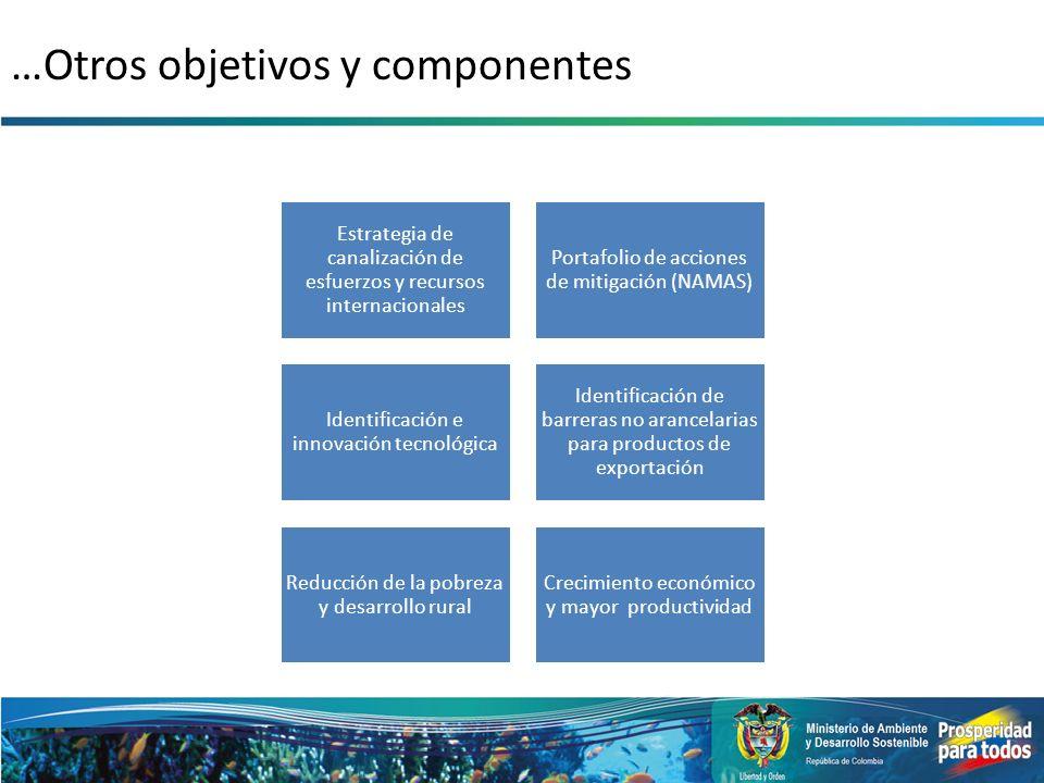 …Otros objetivos y componentes Estrategia de canalización de esfuerzos y recursos internacionales Portafolio de acciones de mitigación (NAMAS) Identif