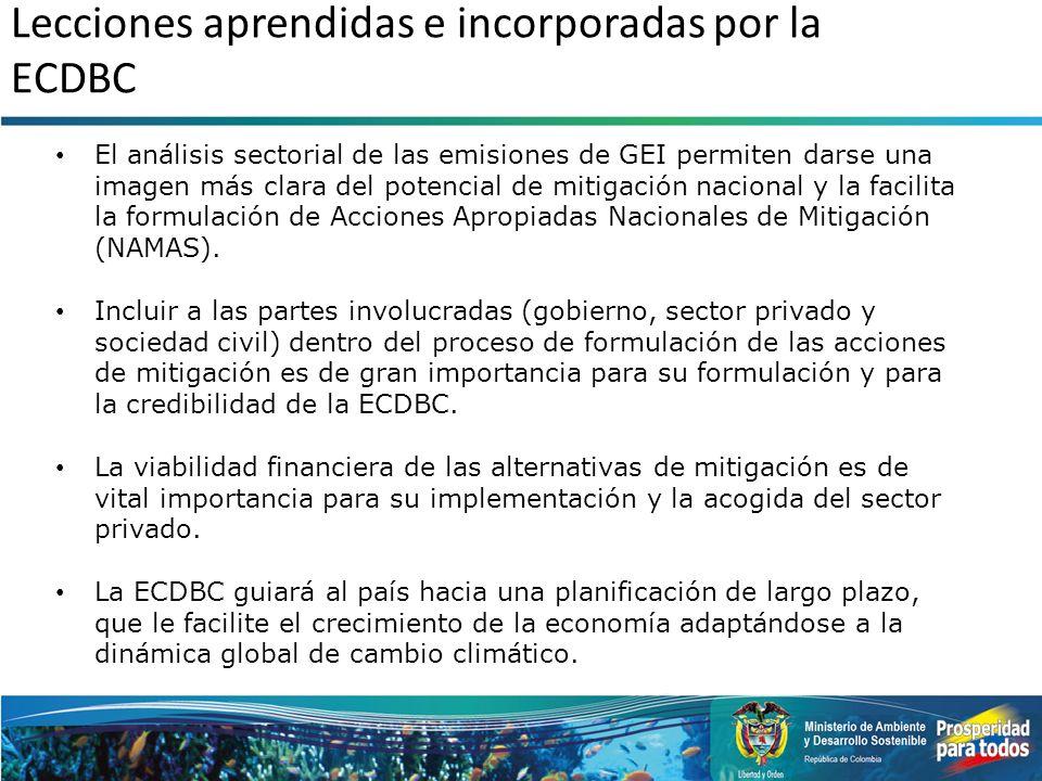 Lecciones aprendidas e incorporadas por la ECDBC El análisis sectorial de las emisiones de GEI permiten darse una imagen más clara del potencial de mi