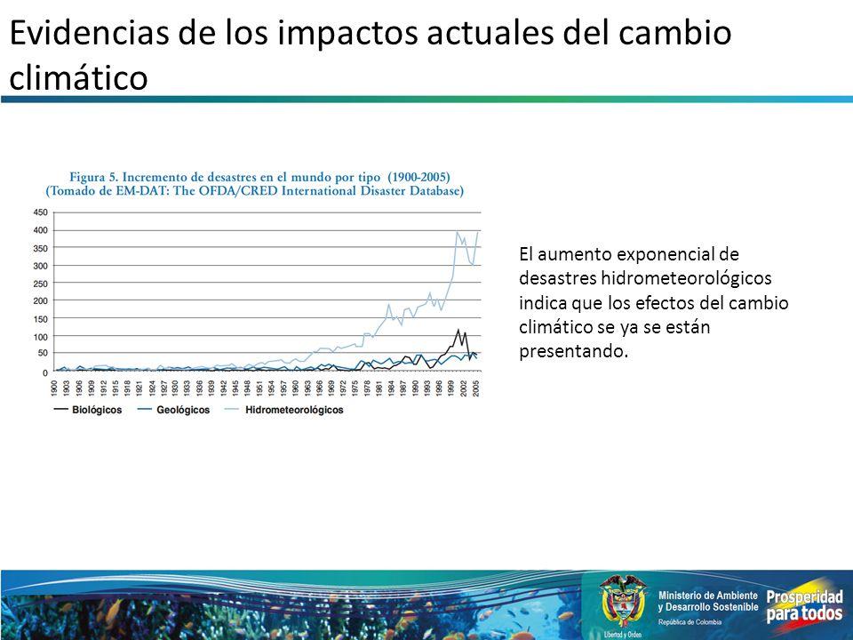 Evidencias de los impactos actuales del cambio climático El aumento exponencial de desastres hidrometeorológicos indica que los efectos del cambio cli