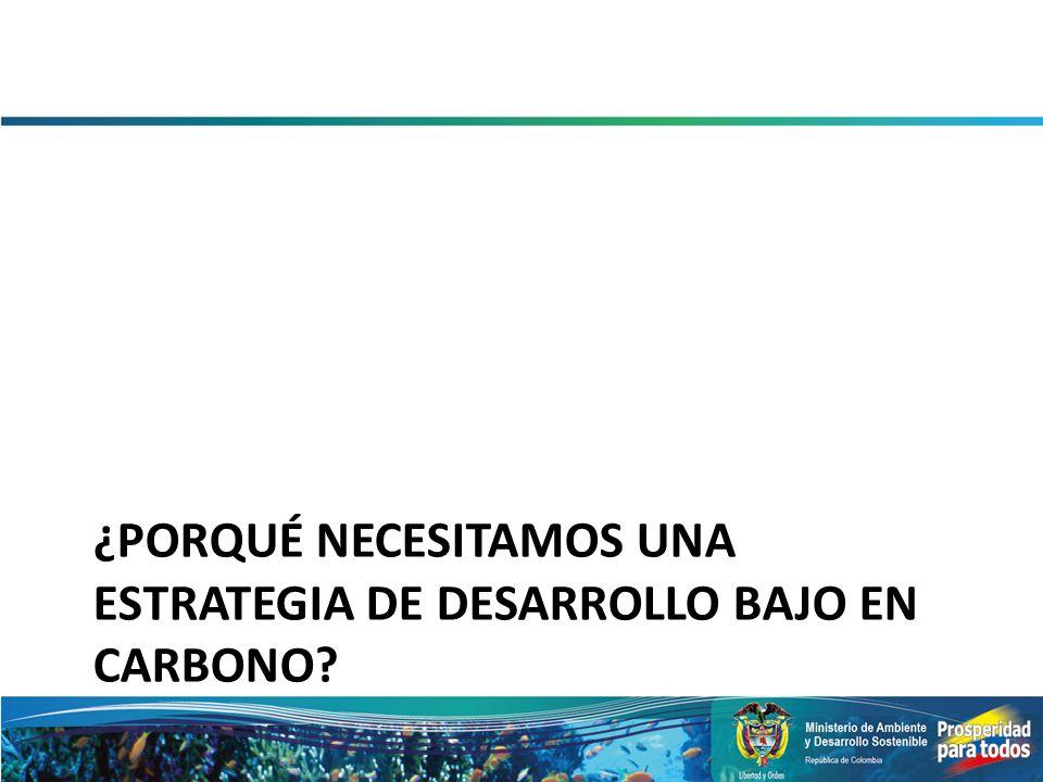 Acciones Tempranas de Mitigación Adelantos en NAMAs Paralelo al desarrollo de la ECDBC el Ministerio trabaja en la compilación y promoción de un portafolio de NAMAs identificados por agentes del sector público y privado.