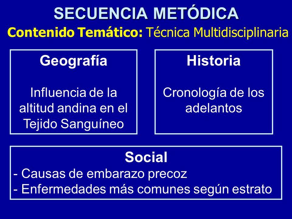SECUENCIA METÓDICA SECUENCIA METÓDICA Contenido Temático: Técnica Multidisciplinaria Geografía Influencia de la altitud andina en el Tejido Sanguíneo