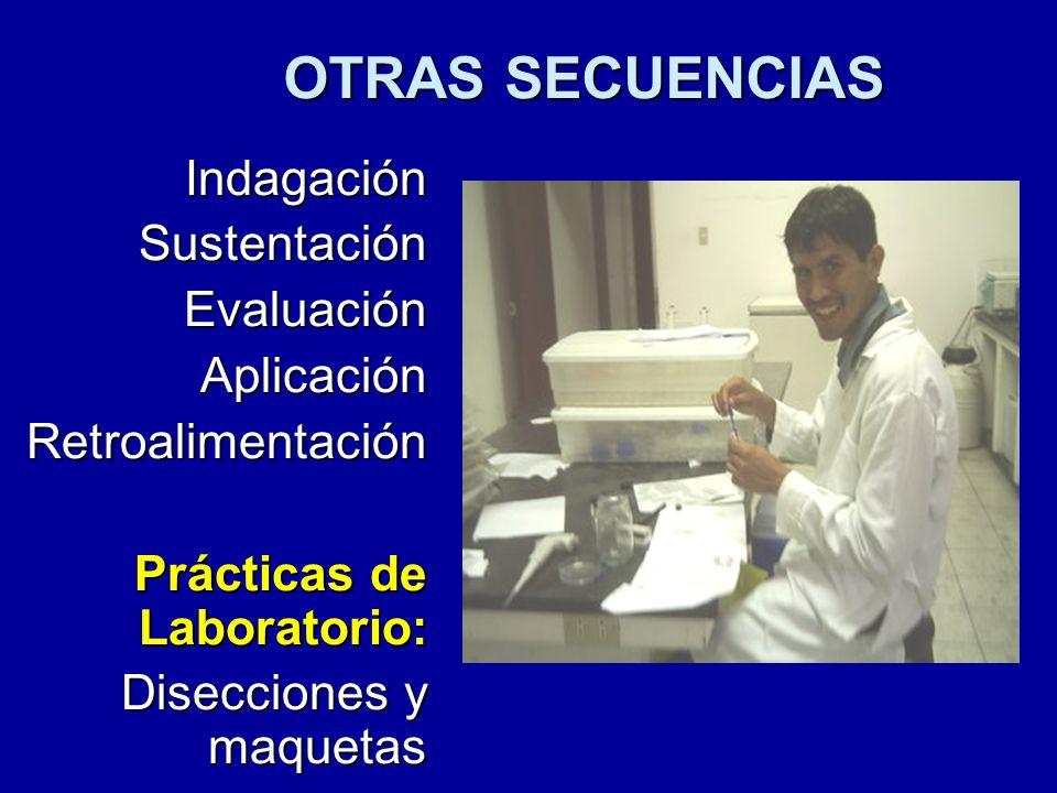 IndagaciónSustentaciónEvaluaciónAplicaciónRetroalimentación Prácticas de Laboratorio: Disecciones y maquetas OTRAS SECUENCIAS
