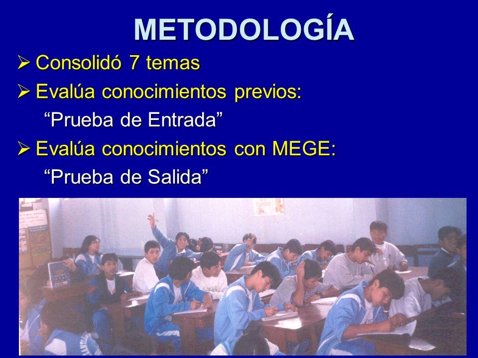 METODOLOGÍA Consolidó 7 temas Consolidó 7 temas Evalúa conocimientos previos: Evalúa conocimientos previos: Prueba de Entrada Prueba de Entrada Evalúa