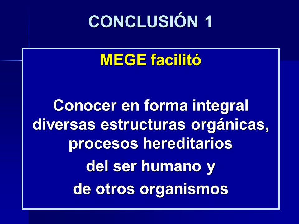 MEGE facilitó Conocer en forma integral diversas estructuras orgánicas, procesos hereditarios del ser humano y de otros organismos CONCLUSIÓN 1