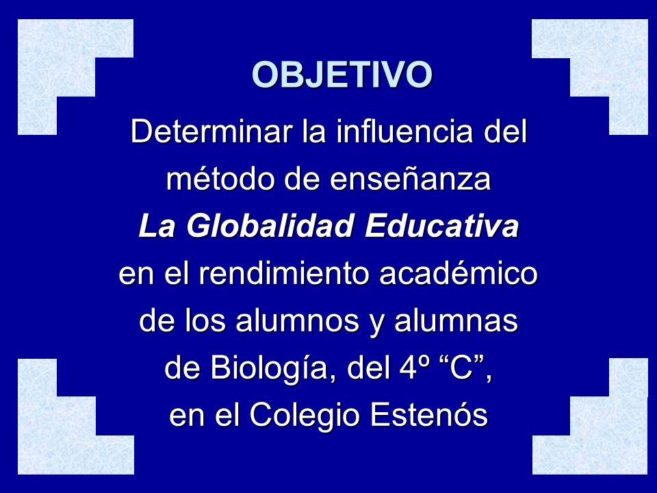 OBJETIVO Determinar la influencia del método de enseñanza La Globalidad Educativa en el rendimiento académico de los alumnos y alumnas de Biología, de