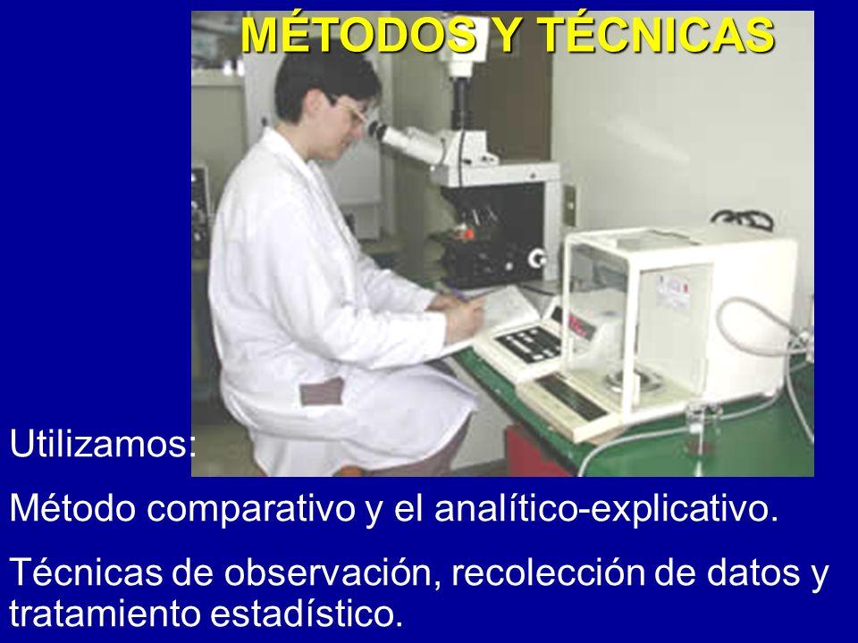 MÉTODOS Y TÉCNICAS Utilizamos: Método comparativo y el analítico-explicativo. Técnicas de observación, recolección de datos y tratamiento estadístico.