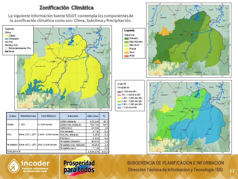 17 La siguiente información fuente SIGOT contempla los componentes de la zonificación climática como son: Clima, Subclima y Precipitación.