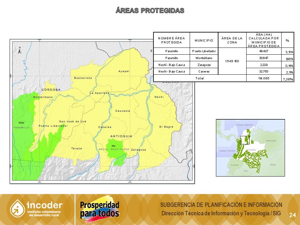 24 SUBGERENCIA DE PLANIFICACIÓN E INFORMACIÓN Dirección Técnica de Información y Tecnología / SIG