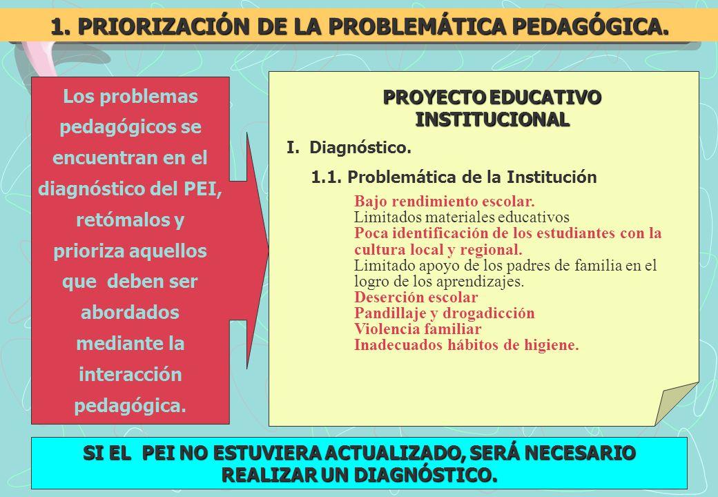 1. PRIORIZACIÓN DE LA PROBLEMÁTICA PEDAGÓGICA. Bajo rendimiento escolar. Limitados materiales educativos Poca identificación de los estudiantes con la