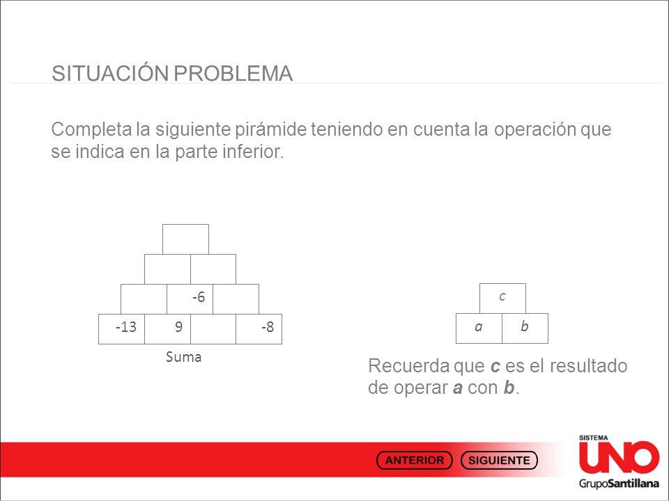 Completa la siguiente pirámide teniendo en cuenta la operación que se indica en la parte inferior. ab c -139-8 -6 Suma SITUACIÓN PROBLEMA Recuerda que