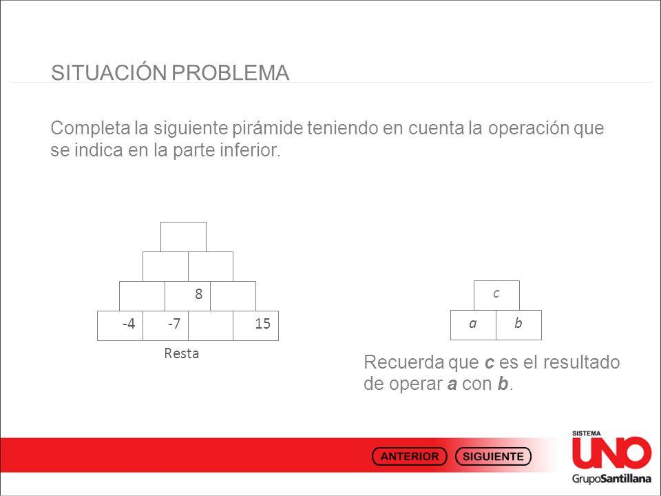 SITUACIÓN PROBLEMA Completa la siguiente pirámide teniendo en cuenta la operación que se indica en la parte inferior. -4-715 8 Resta ab c Recuerda que