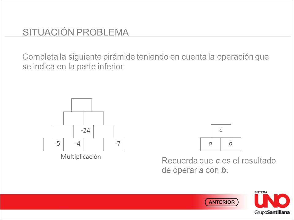 SITUACIÓN PROBLEMA Completa la siguiente pirámide teniendo en cuenta la operación que se indica en la parte inferior. -5-4-7 -24 Multiplicación ab c R