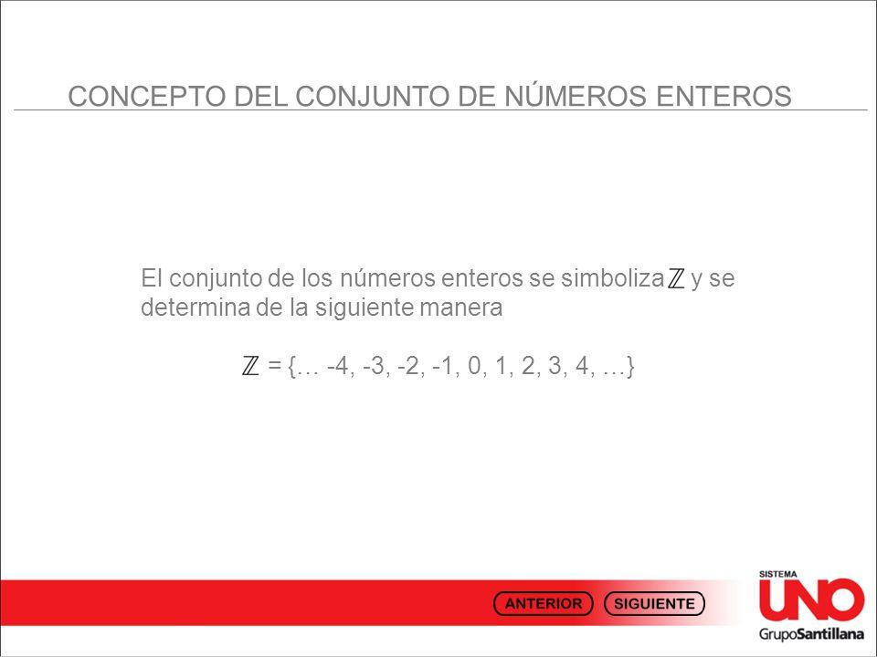 CONCEPTO DEL CONJUNTO DE NÚMEROS ENTEROS El conjunto de los números enteros se simboliza y se determina de la siguiente manera Z = {… -4, -3, -2, -1,