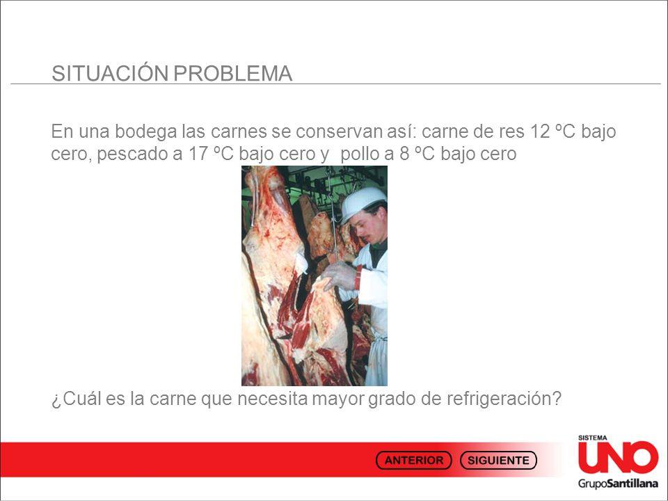 En un supermercado las carnes se guardan así: carne de res 10 ºC bajo cero, pescado a 15 ºC bajo cero y pollo a 6 ºC bajo cero.