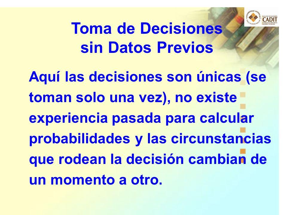 Aquí las decisiones son únicas (se toman solo una vez), no existe experiencia pasada para calcular probabilidades y las circunstancias que rodean la d