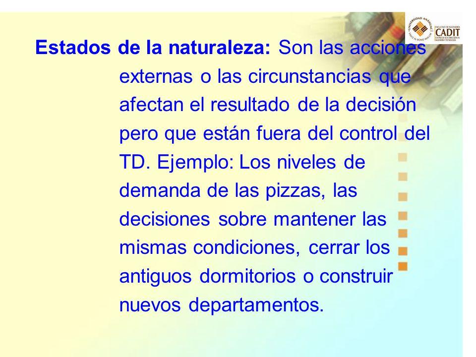 Estados de la naturaleza: Son las acciones externas o las circunstancias que afectan el resultado de la decisión pero que están fuera del control del