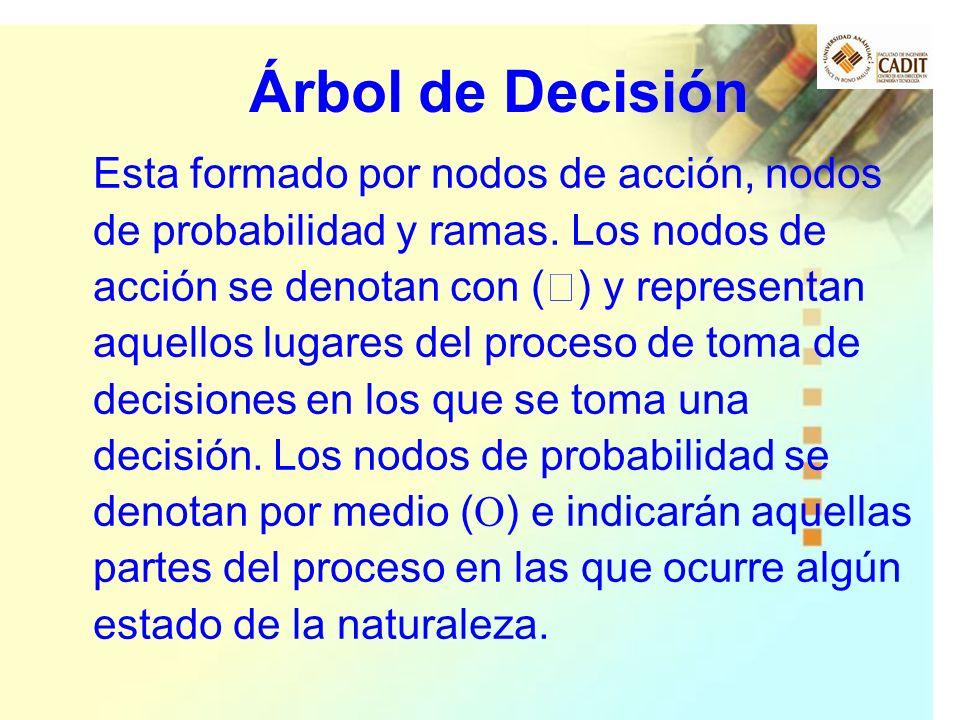 Esta formado por nodos de acción, nodos de probabilidad y ramas. Los nodos de acción se denotan con () y representan aquellos lugares del proceso de t
