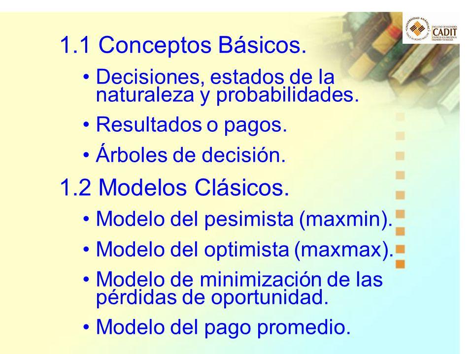 1.1 Conceptos Básicos. Decisiones, estados de la naturaleza y probabilidades. Resultados o pagos. Árboles de decisión. 1.2 Modelos Clásicos. Modelo de