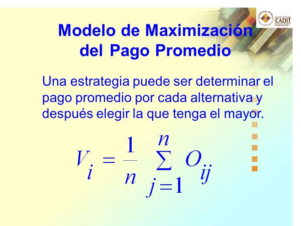 Una estrategia puede ser determinar el pago promedio por cada alternativa y después elegir la que tenga el mayor. Modelo de Maximización del Pago Prom