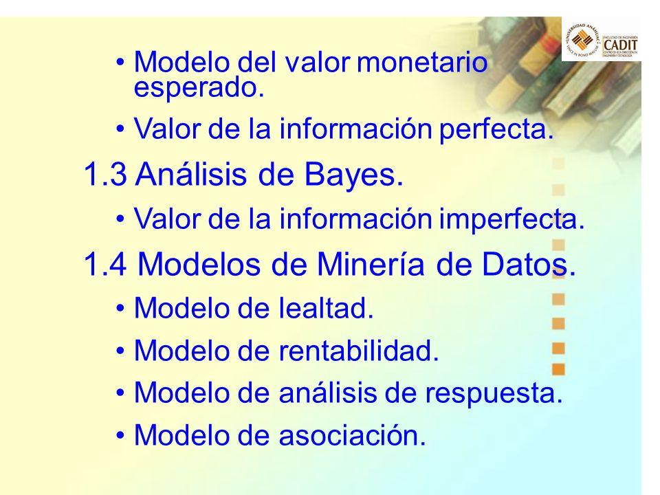 Modelo del valor monetario esperado. Valor de la información perfecta. 1.3 Análisis de Bayes. Valor de la información imperfecta. 1.4 Modelos de Miner