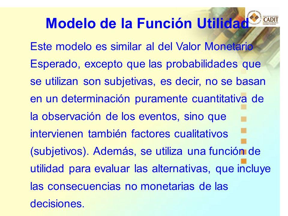 Este modelo es similar al del Valor Monetario Esperado, excepto que las probabilidades que se utilizan son subjetivas, es decir, no se basan en un det