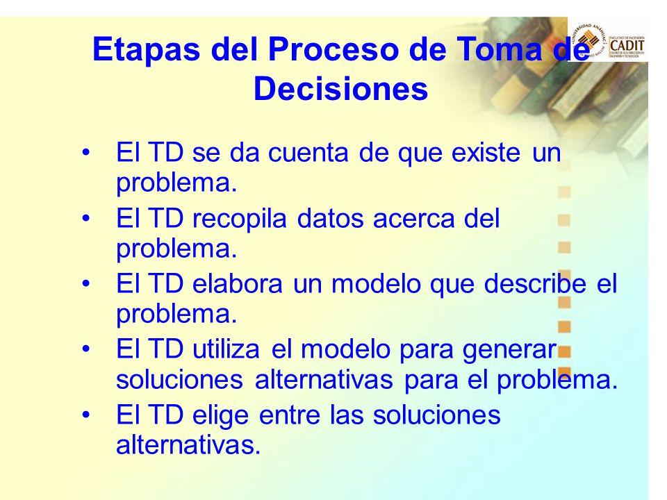 Al tomar los promedios de los resultados para cada decisión estamos considerando en forma implícita que los resultados son igualmente probables.
