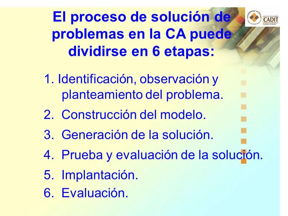 1. Identificación, observación y planteamiento del problema. 2. Construcción del modelo. 3. Generación de la solución. 4. Prueba y evaluación de la so
