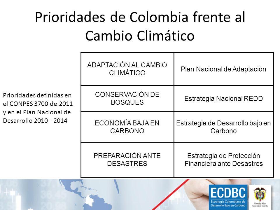 ADAPTACIÓN AL CAMBIO CLIMÁTICO Plan Nacional de Adaptación CONSERVACIÓN DE BOSQUES Estrategia Nacional REDD ECONOMÍA BAJA EN CARBONO Estrategia de Des
