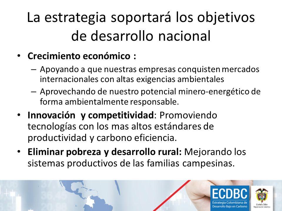La estrategia soportará los objetivos de desarrollo nacional Crecimiento económico : – Apoyando a que nuestras empresas conquisten mercados internacio