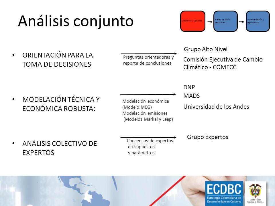 Análisis conjunto ORIENTACIÓN PARA LA TOMA DE DECISIONES MODELACIÓN TÉCNICA Y ECONÓMICA ROBUSTA: ANÁLISIS COLECTIVO DE EXPERTOS Preguntas orientadoras