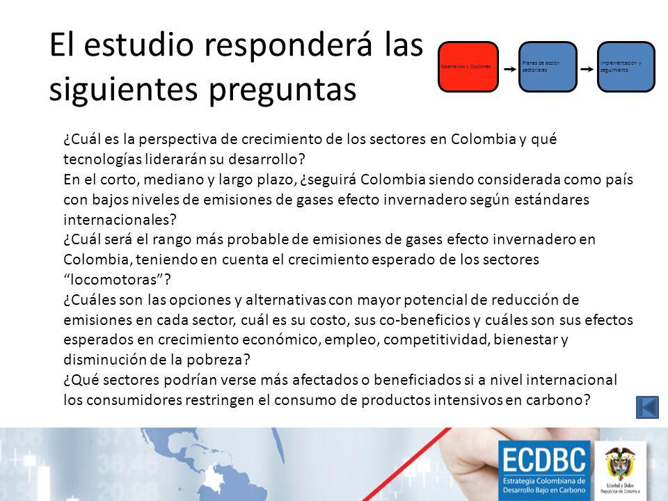 El estudio responderá las siguientes preguntas ¿Cuál es la perspectiva de crecimiento de los sectores en Colombia y qué tecnologías liderarán su desar