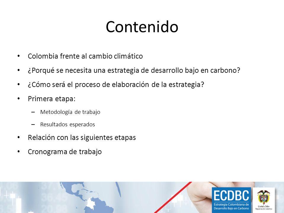 COLOMBIA FRENTE AL CAMBIO CLIMÁTICO Contexto