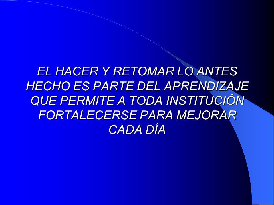 EL HACER Y RETOMAR LO ANTES HECHO ES PARTE DEL APRENDIZAJE QUE PERMITE A TODA INSTITUCIÓN FORTALECERSE PARA MEJORAR CADA DÍA