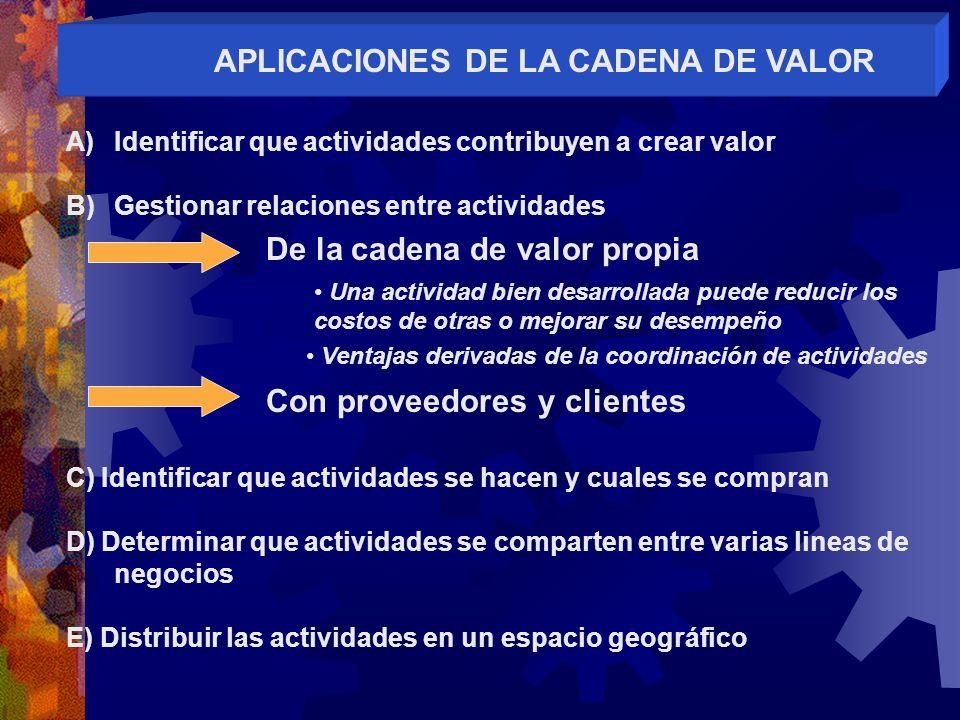 APLICACIONES DE LA CADENA DE VALOR A)Identificar que actividades contribuyen a crear valor B)Gestionar relaciones entre actividades De la cadena de va