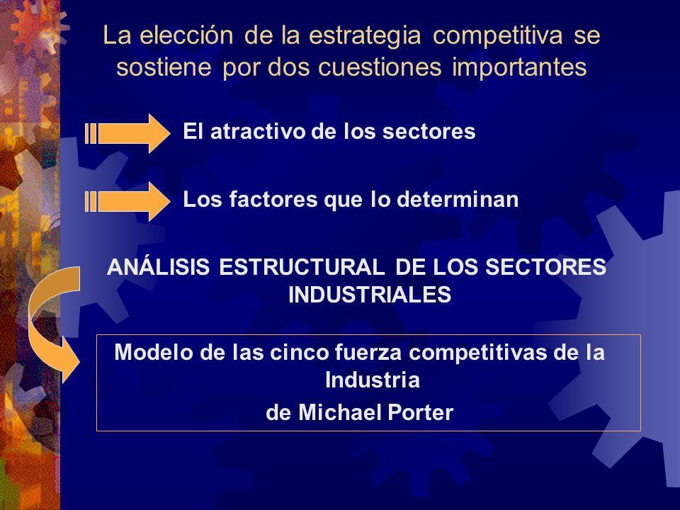 La elección de la estrategia competitiva se sostiene por dos cuestiones importantes El atractivo de los sectores Los factores que lo determinan ANÁLIS