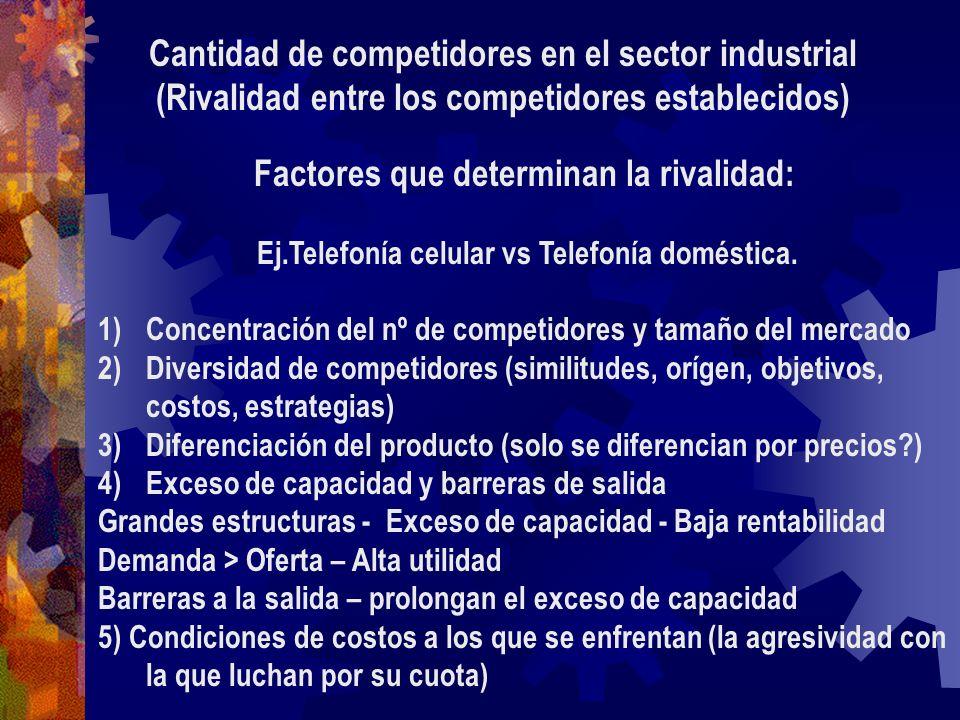 Cantidad de competidores en el sector industrial (Rivalidad entre los competidores establecidos) Factores que determinan la rivalidad: Ej.Telefonía ce