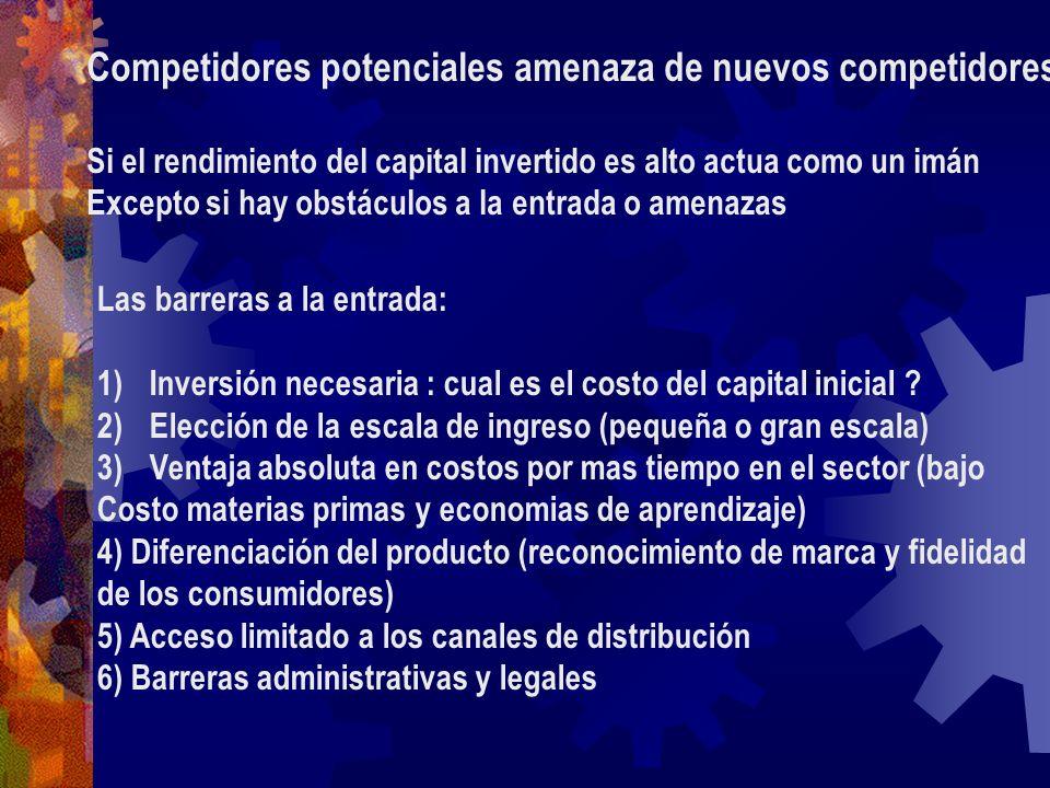 Competidores potenciales amenaza de nuevos competidores Si el rendimiento del capital invertido es alto actua como un imán Excepto si hay obstáculos a