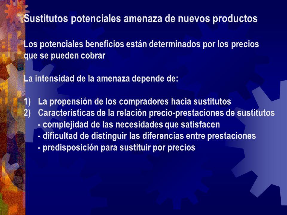 Sustitutos potenciales amenaza de nuevos productos Los potenciales beneficios están determinados por los precios que se pueden cobrar La intensidad de