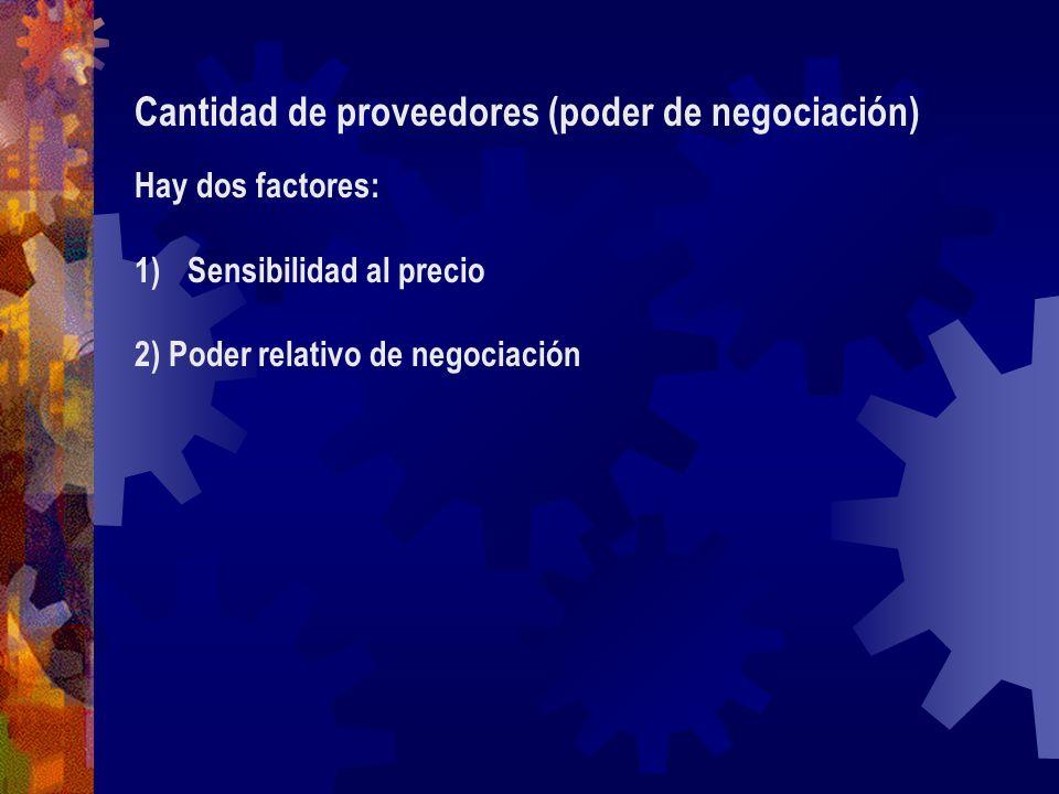 Cantidad de proveedores (poder de negociación) Hay dos factores: 1)Sensibilidad al precio 2) Poder relativo de negociación