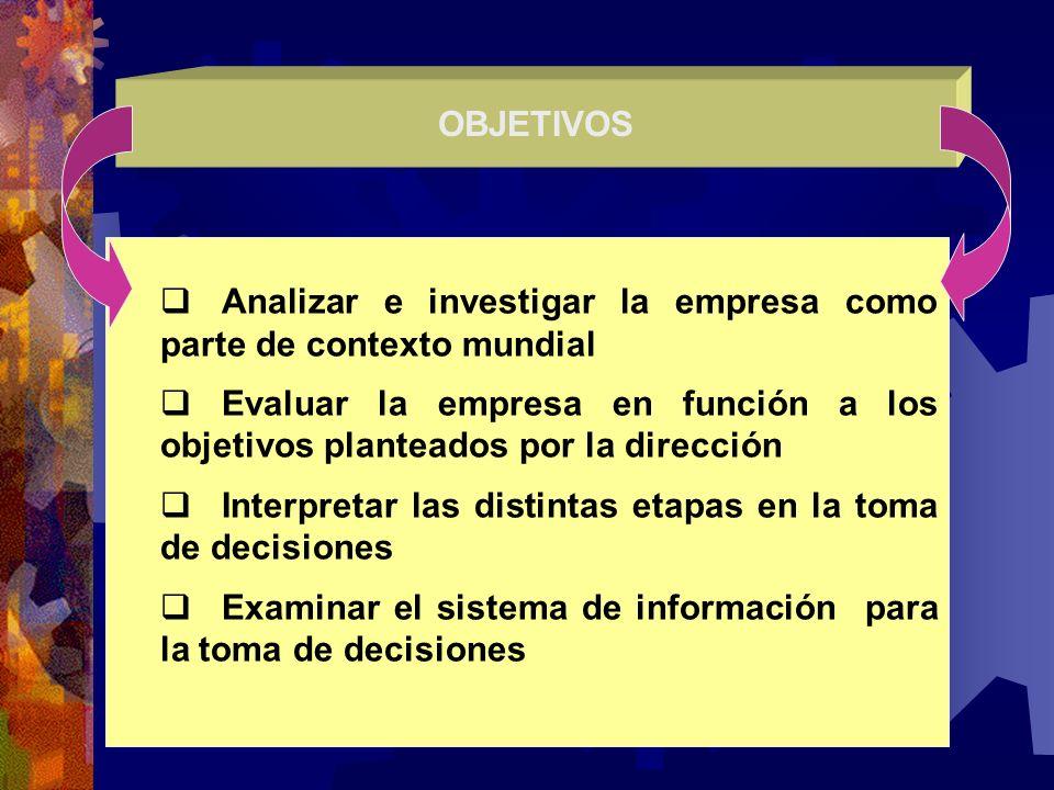 OBJETIVOS Analizar e investigar la empresa como parte de contexto mundial Evaluar la empresa en función a los objetivos planteados por la dirección In