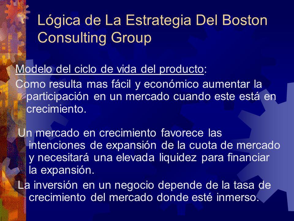 Lógica de La Estrategia Del Boston Consulting Group Modelo del ciclo de vida del producto: Como resulta mas fácil y económico aumentar la participació