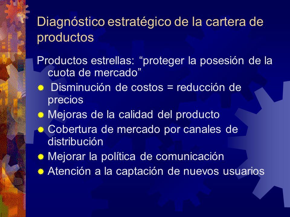 Diagnóstico estratégico de la cartera de productos Productos estrellas: proteger la posesión de la cuota de mercado Disminución de costos = reducción