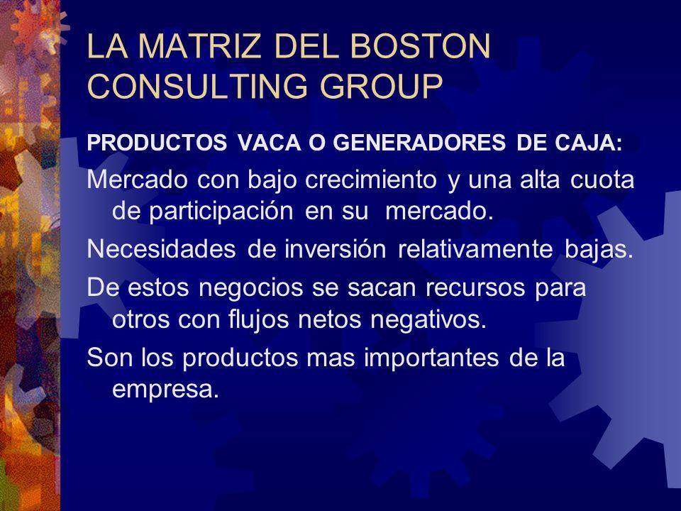 PRODUCTOS VACA O GENERADORES DE CAJA: Mercado con bajo crecimiento y una alta cuota de participación en su mercado. Necesidades de inversión relativam