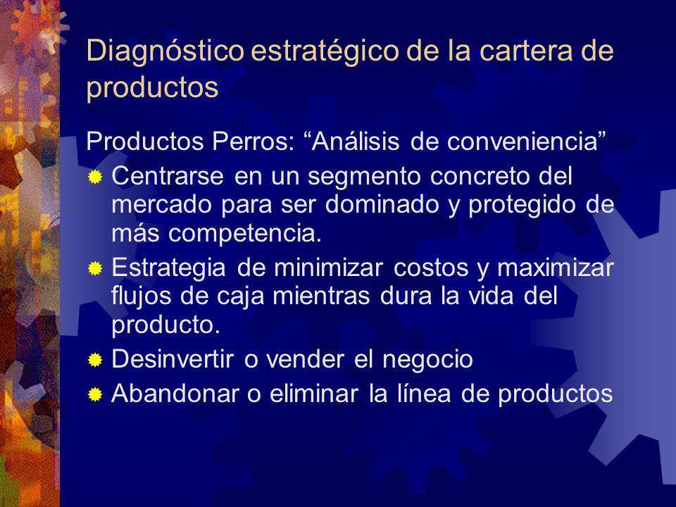 Diagnóstico estratégico de la cartera de productos Productos Perros: Análisis de conveniencia Centrarse en un segmento concreto del mercado para ser d